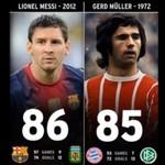 REKORD Messiego - 86 goli w 2012 roku!