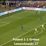Wszystkie gole Euro 2012