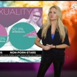 Różnice pomiędzy gwiazdą porno a zwykłą dziewczyną